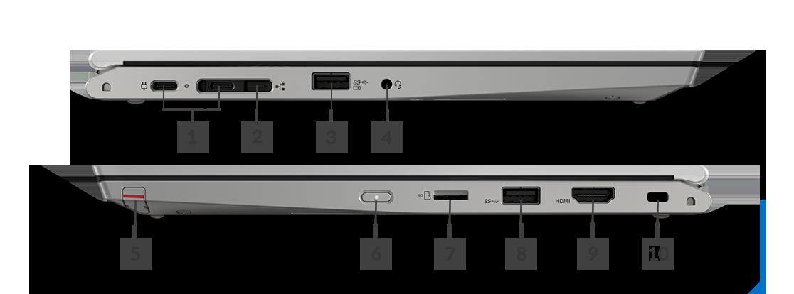 ThinkPad L13 Yoga ports