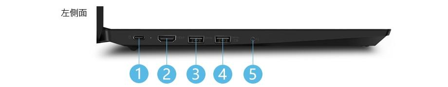 ThinkPad E490 左側面