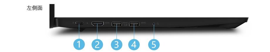 ThinkPad E590 左側面