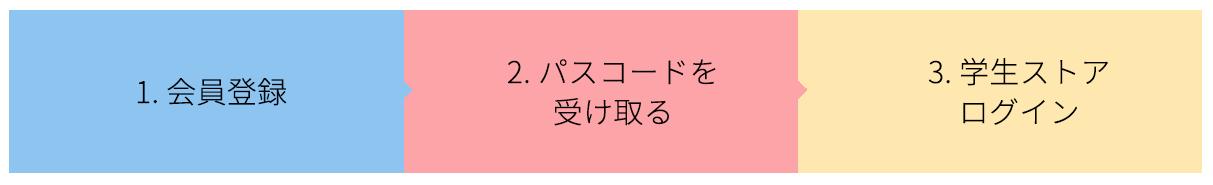 lenovo-jp-edu-loging-page-2020-0120.png