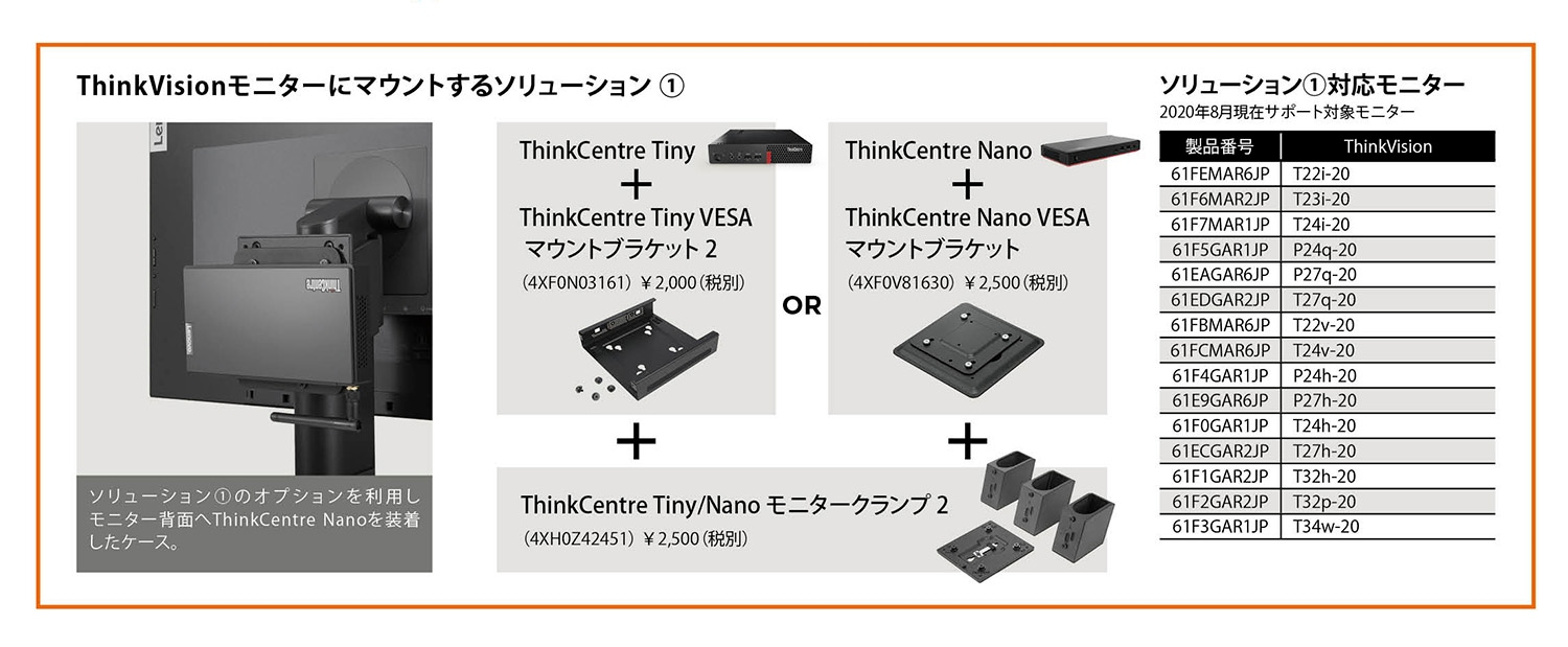 ThinkCenterTiny