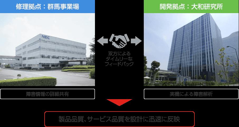 Gunma_5