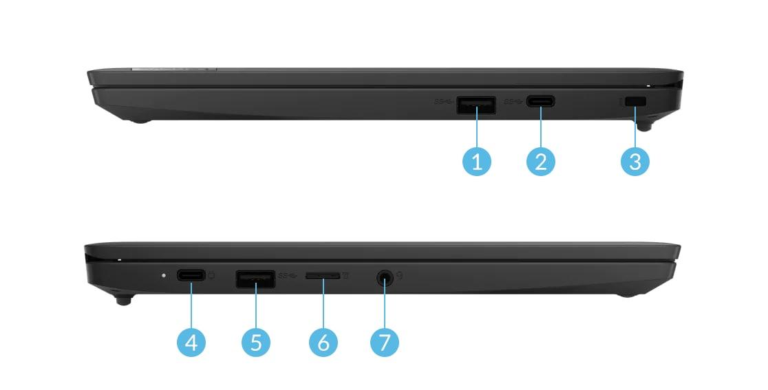 IdeaPad Slim 350 Chromebook