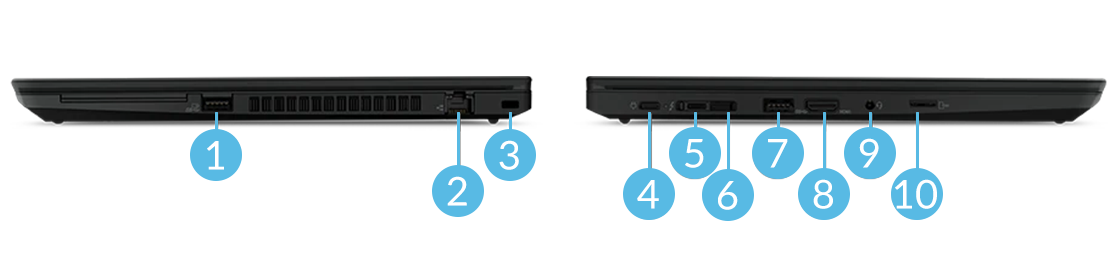 thinkpad p14s gen2 ports