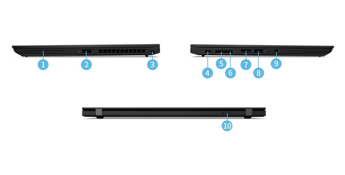 ThinkPad T14s Gen 2(AMD)
