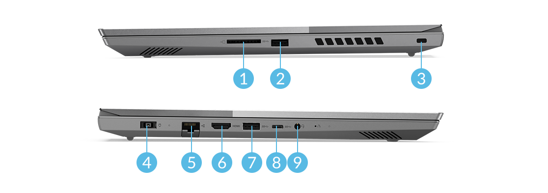 Lenovo ThinkBook 15p laptop side views showing ports and slots