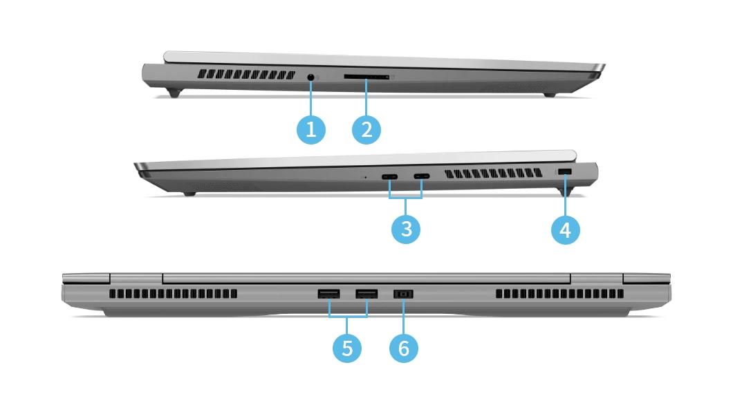 thinkpad 16p gen2 ports