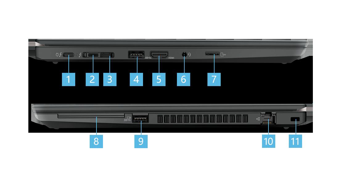 ThinkPad T14 Gen 2 Intel Ports