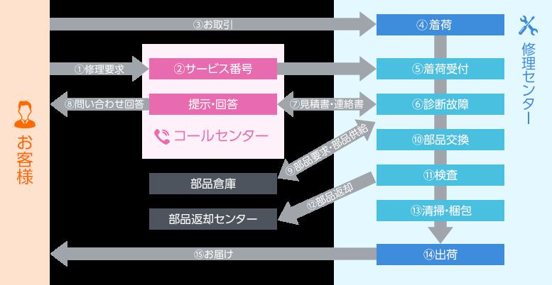 Gunma_4
