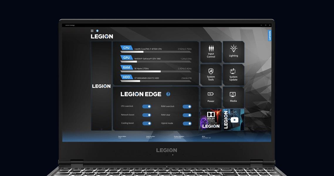 Lenovo Tecnologis Productos