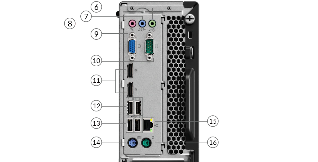 ThinkCentre M725s back ports