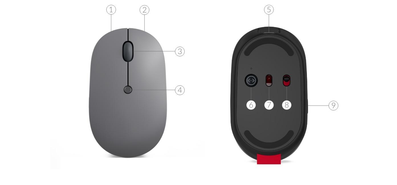Ports de la souris sans fil USB-C Lenovo Go