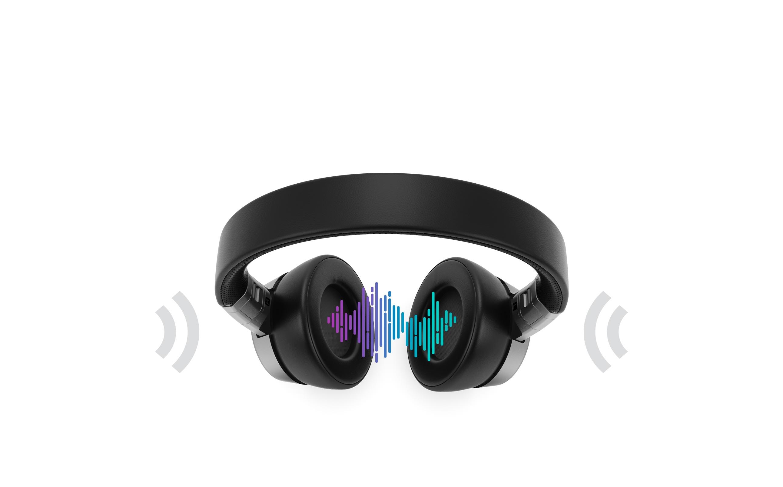 Słuchawki ThinkPad X1 ANC — fale dźwiękowe