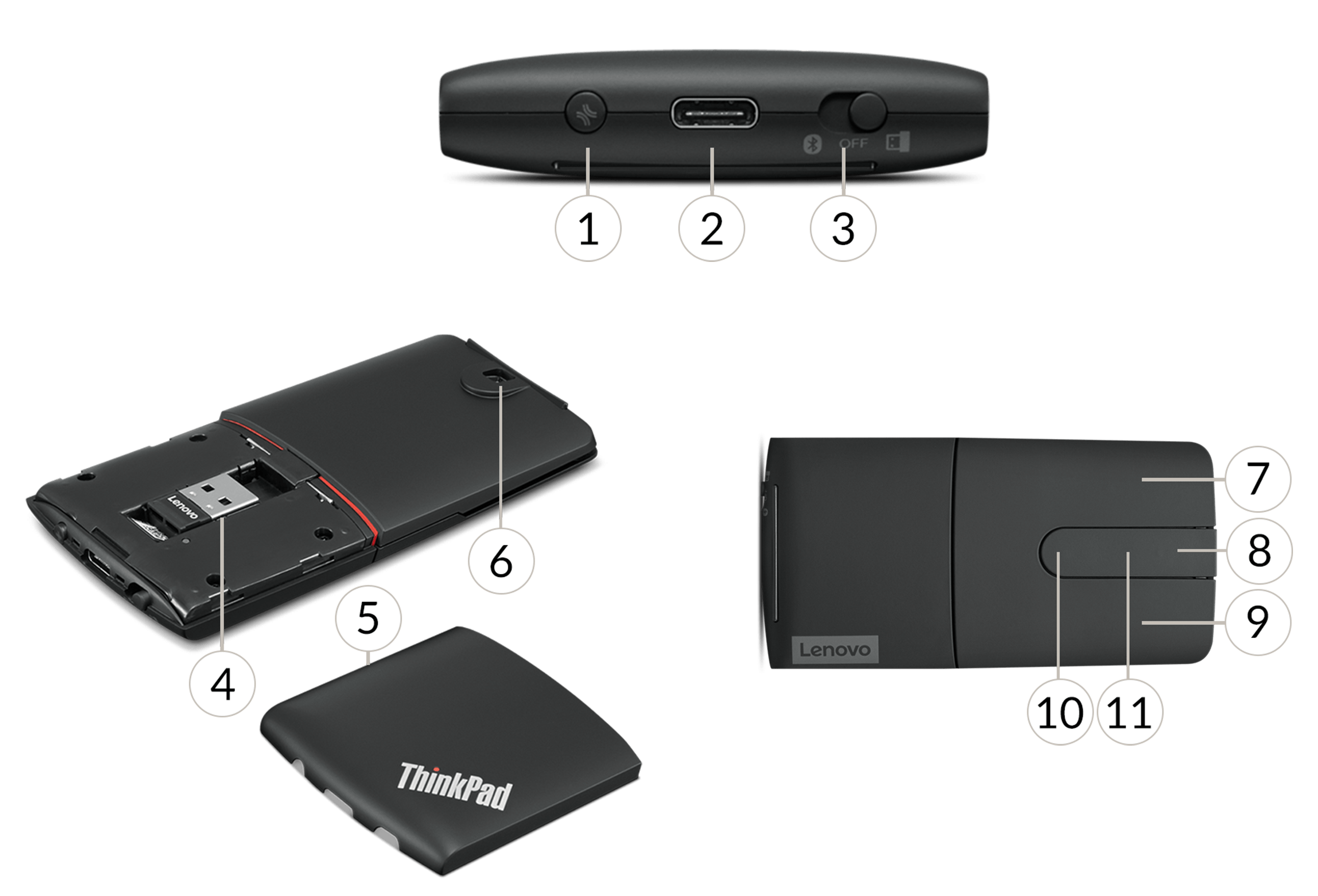 ThinkPad X1 Mouse features View