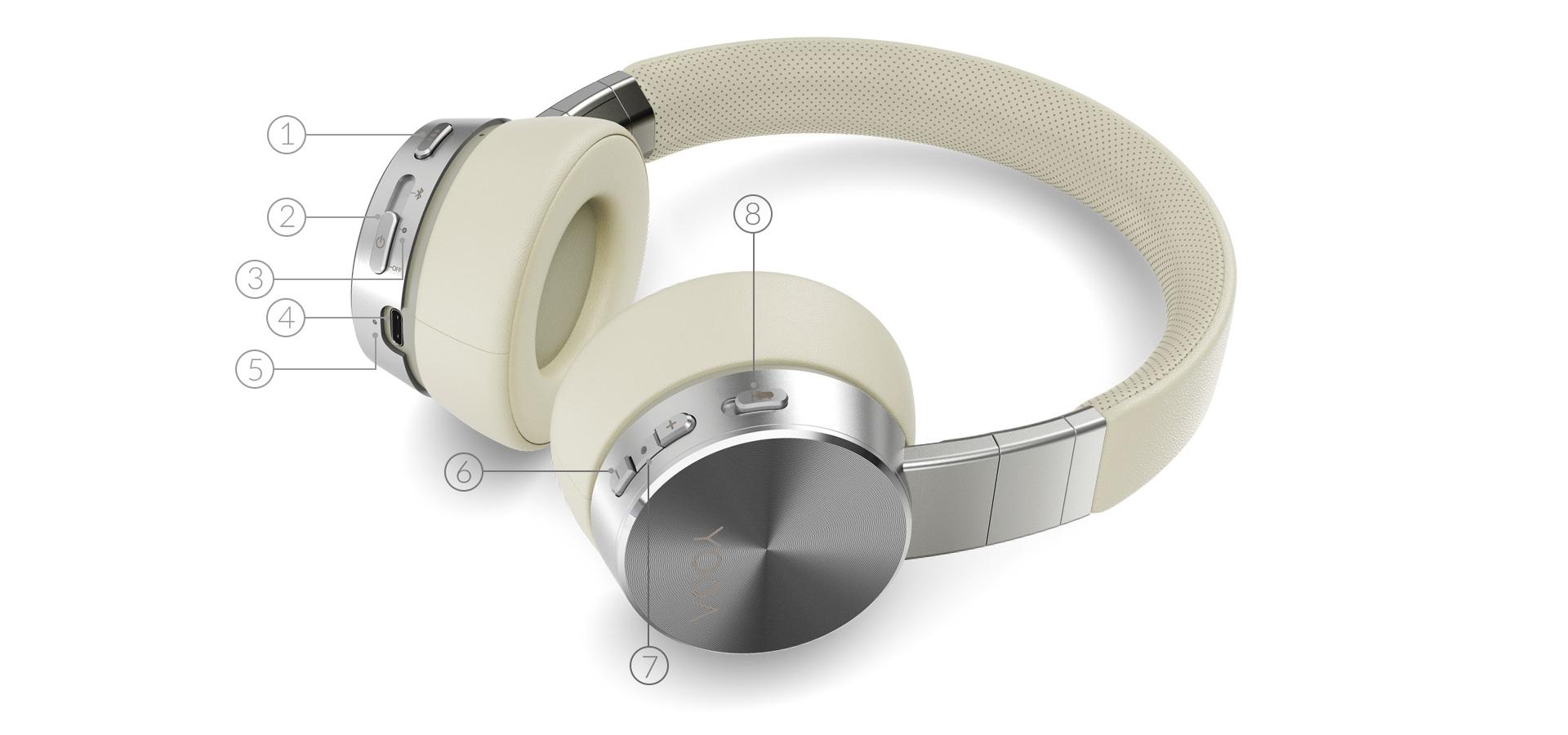 Lenovo Yoga Aktif Gürültü Önleyici Kulaklık yuvalar
