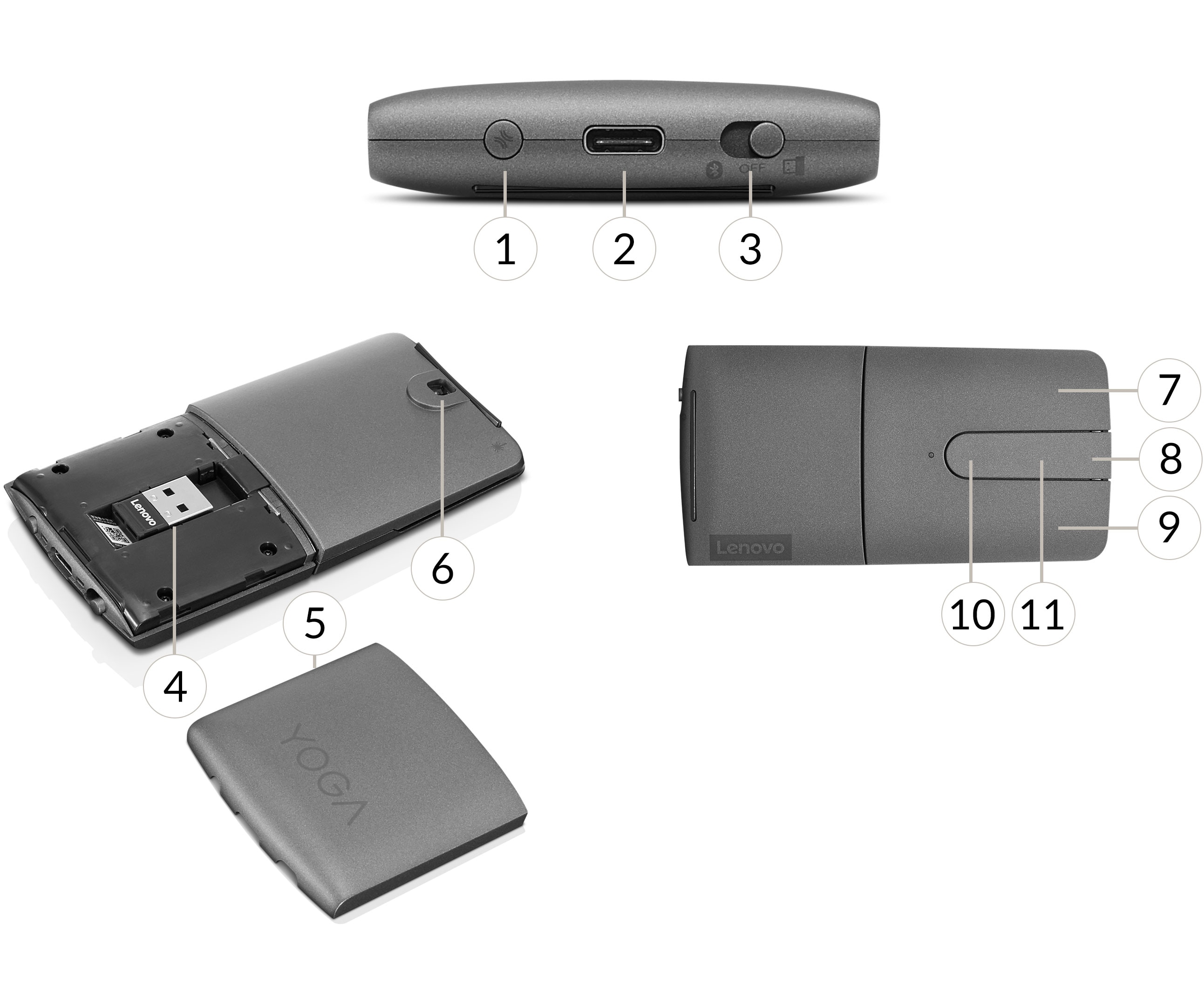 Lenovo Yoga Mouse with Laser Presenter Ports/Functions