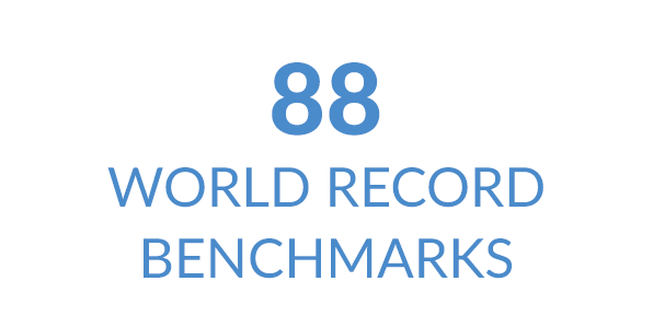 88 World Record Benchmarks
