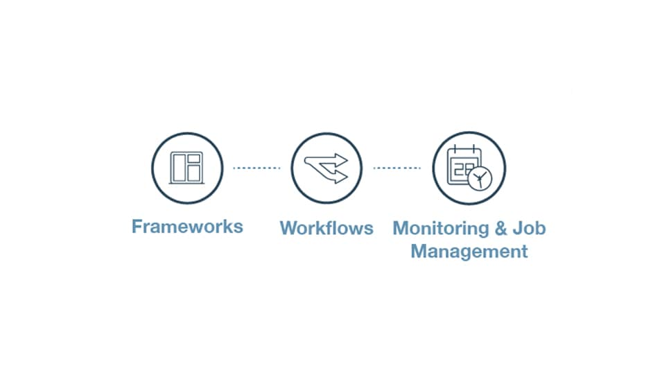 KI-Framework