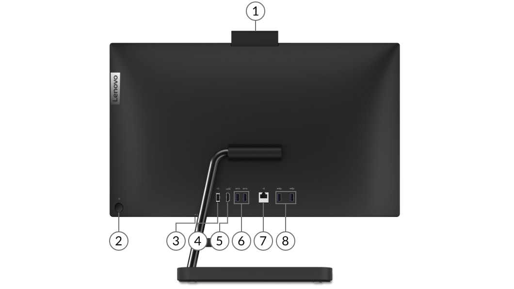 Lenovo IdeaCentre AIO 3 Gen 6 (22 AMD) back views showing ports and slots.