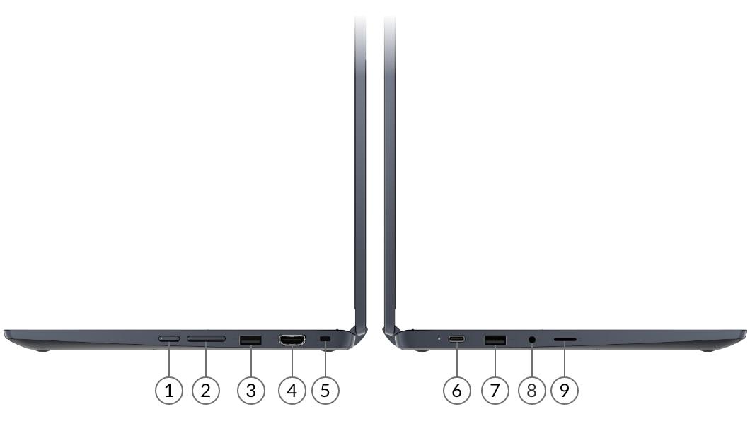 Two IdeaPad Flex 3i Chromebook Gen 6 (11