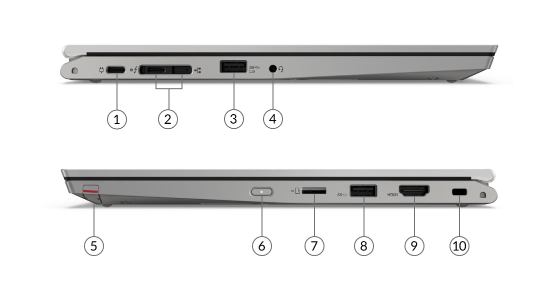 Lenovo ThinkPad L13 Yoga Gen2 laptop left and right side views showing ports and slots.