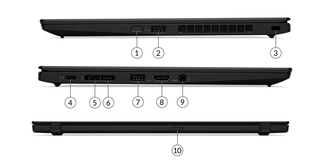 Ports et emplacements du Lenovo ThinkPad X1 Carbon 8e gén.
