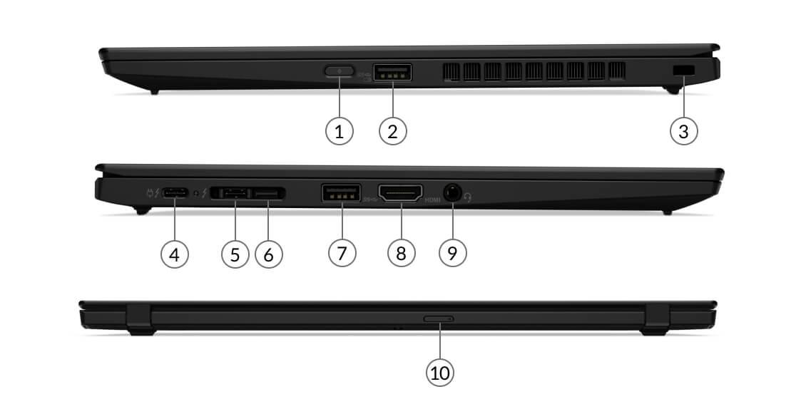 Lenovo ThinkPad X1 Carbon Gen 8 ports and slots