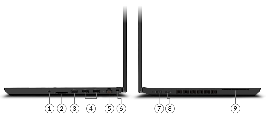 Lenovo ThinkPad P15v Mobile WorkStation image composite of left and right side views showing ports
