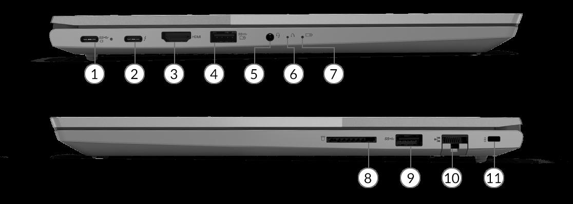 Lenovo ThinkBook 15 2. generacji z procesorem Intel — boczne porty i gniazda.