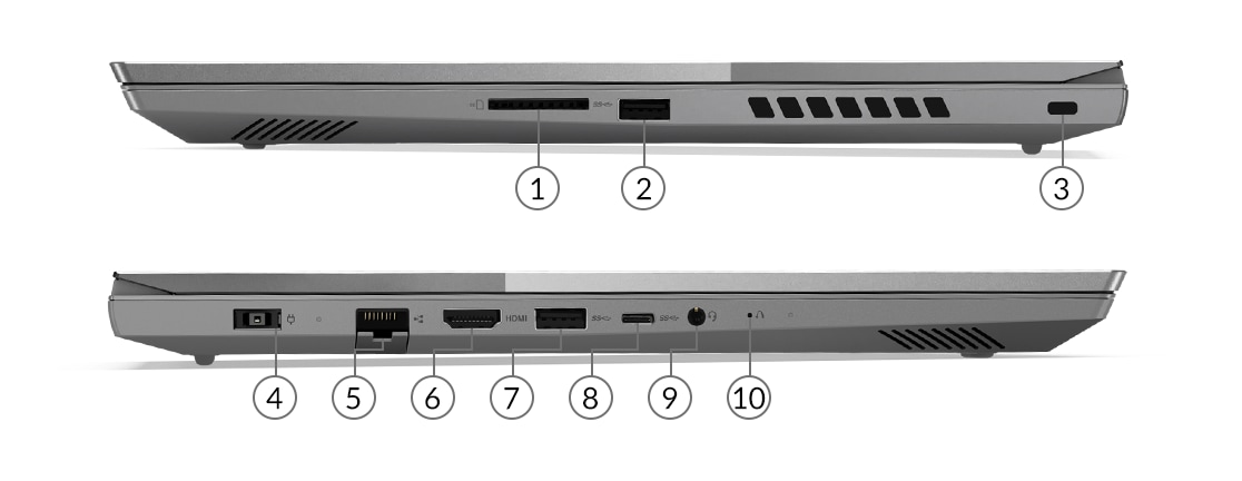 Lenovo ThinkBook 15p laptop side views showing ports and slots.