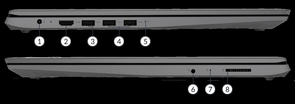 Vue des ports de l'ordinateur portable LenovoV17i